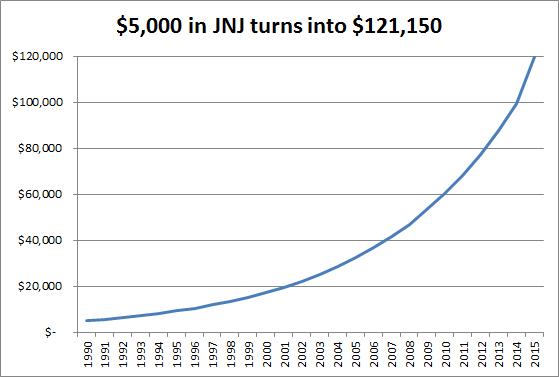 jnj-to-121150