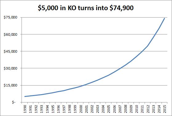 ko-to-74900