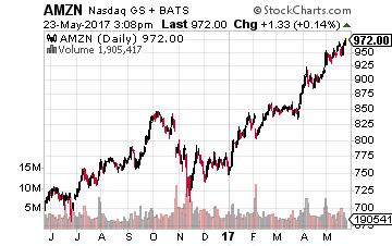 3 Stocks for Huge Profits