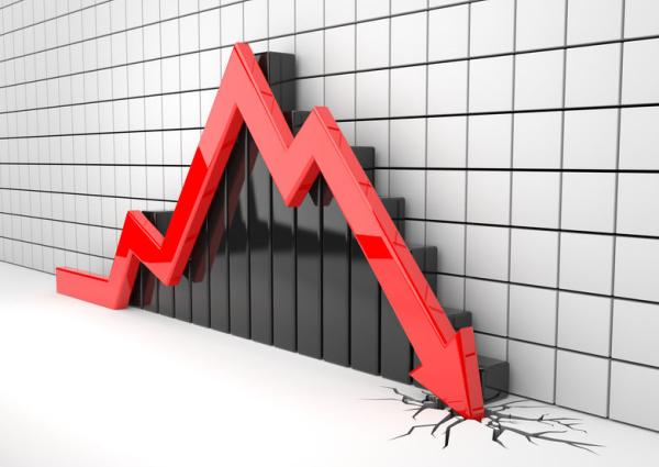 market plunge, end of rally, stock market crash