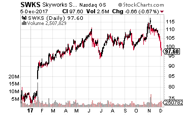 2 Tech Stocks for the Long Term