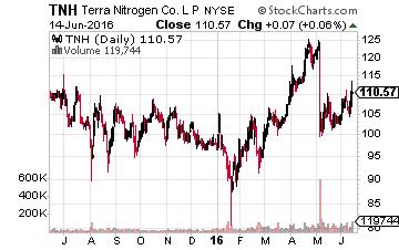 High-yield Stocks 3