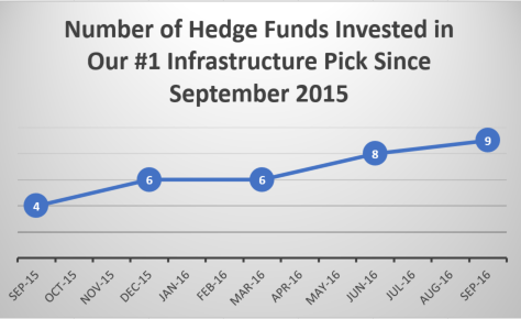 hedge-fund-chart
