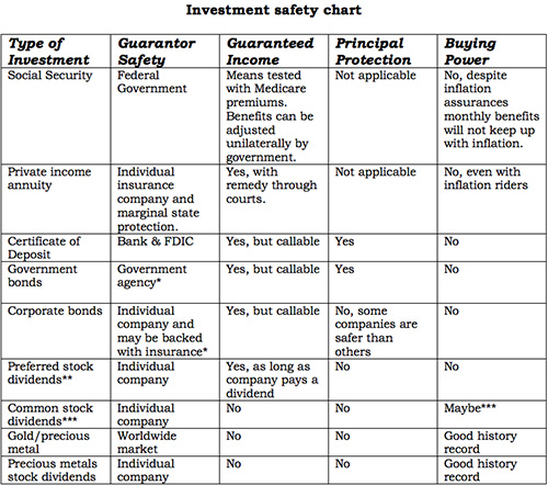 investment buying chart 04_16